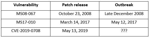 patch-release-image.png
